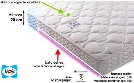 Materasso a Molle Ortopedico Sealy, materassi a molle insacchettate, lattice sealy, materassi a molle, materassi in lattice, materassi nuovi, materasso, letti e materassi, molle insacchettate