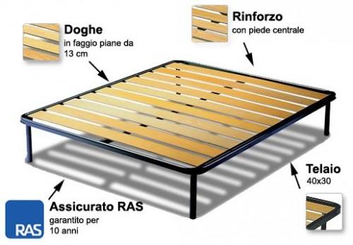 Reti letto con telaio in ferro e listelli in legno materassi memory e non solo - Reti da letto ikea ...